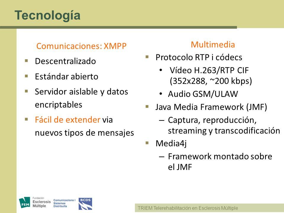 Tecnología Comunicaciones: XMPP Descentralizado Estándar abierto
