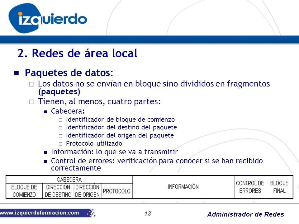 2. Redes de área local Paquetes de datos: