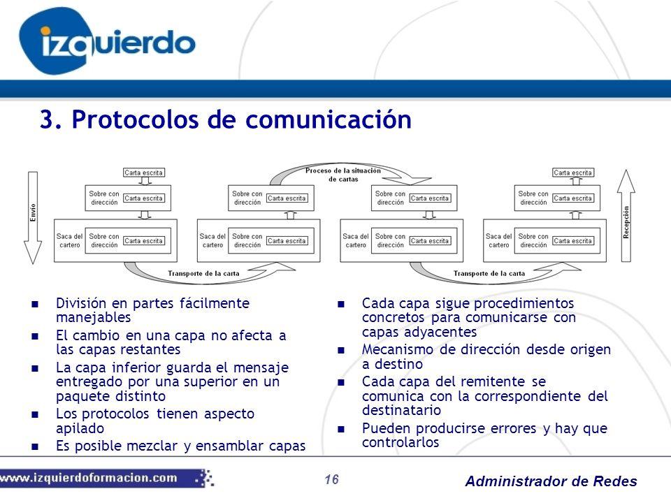 3. Protocolos de comunicación