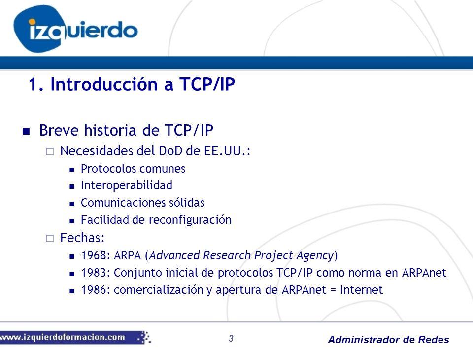 1. Introducción a TCP/IP Breve historia de TCP/IP