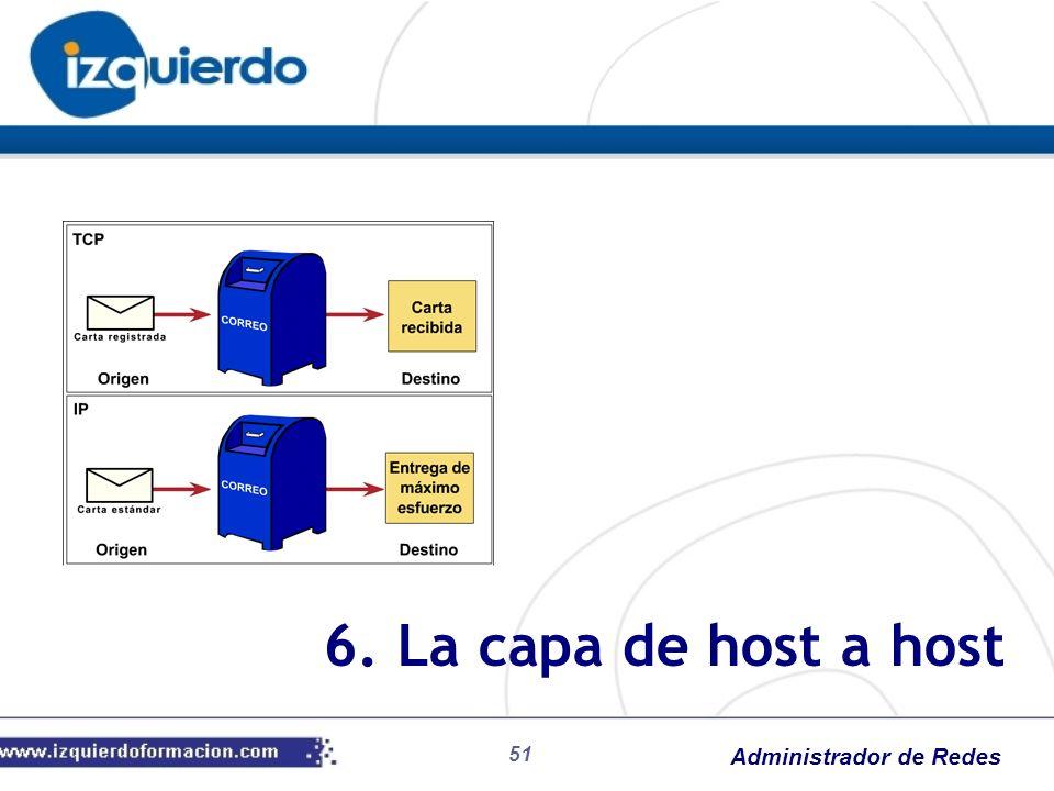 6. La capa de host a host