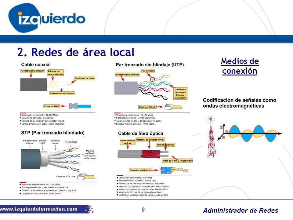 2. Redes de área local Medios de conexión