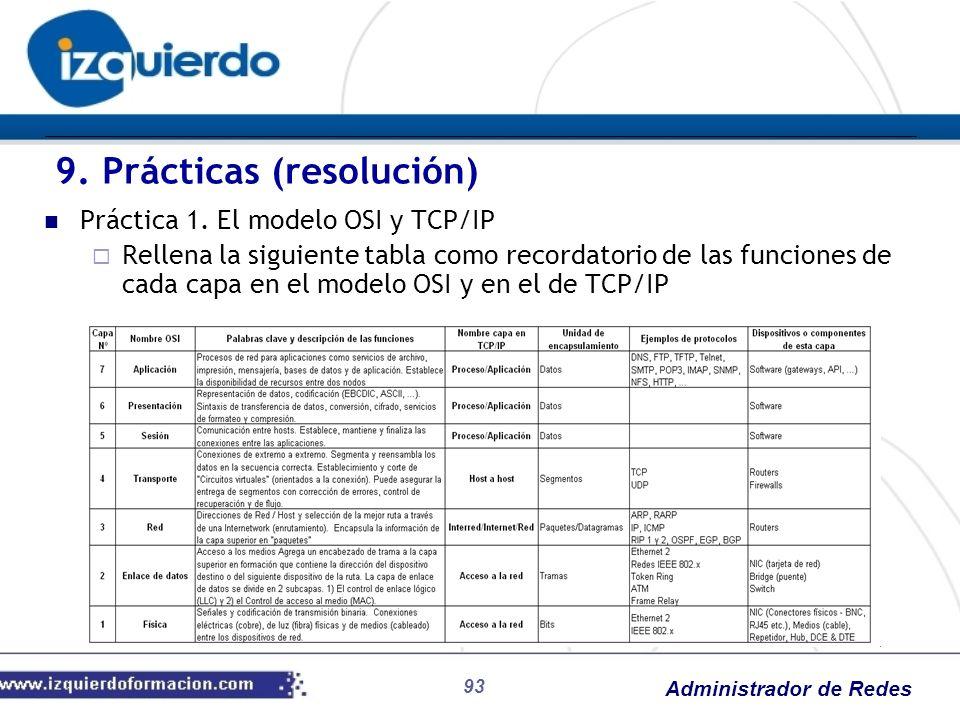9. Prácticas (resolución)