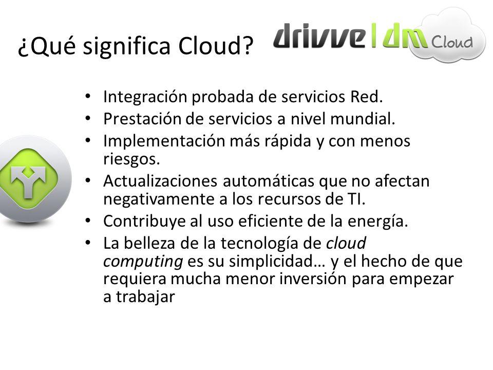 ¿Qué significa Cloud Integración probada de servicios Red.