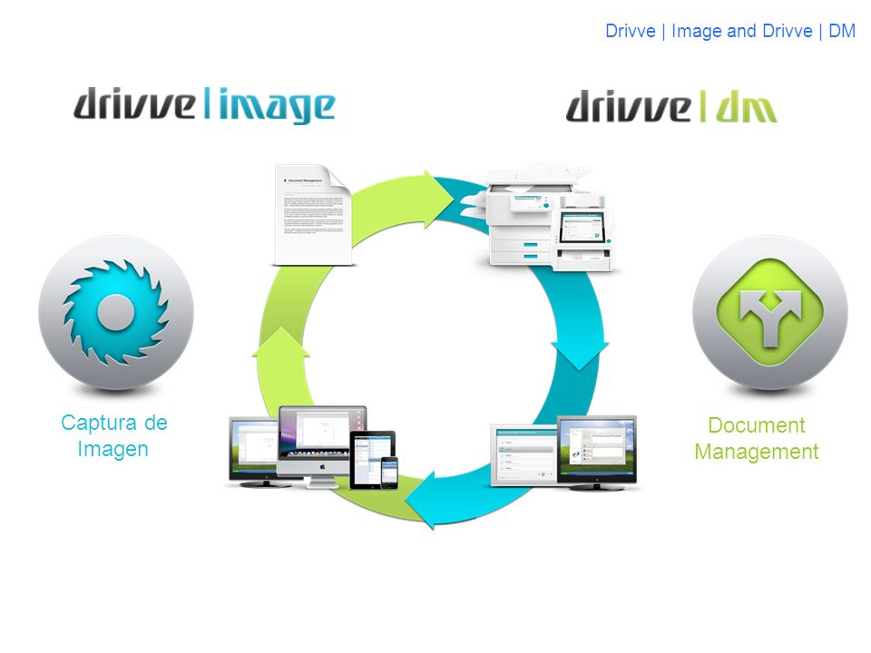 Drivve | Image and Drivve | DM