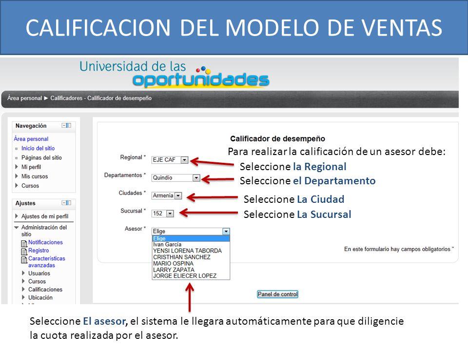 CALIFICACION DEL MODELO DE VENTAS