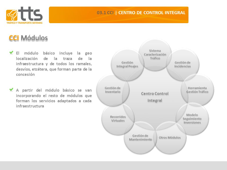 CCI Módulos 03.1 CCI | CENTRO DE CONTROL INTEGRAL