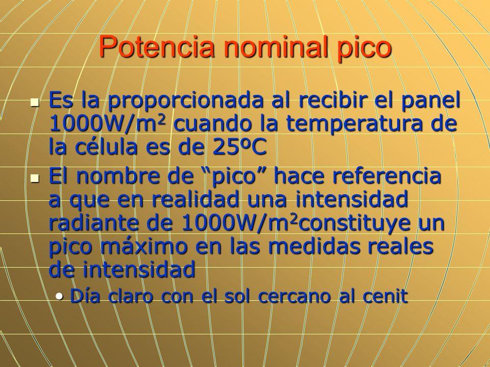 Potencia nominal picoEs la proporcionada al recibir el panel 1000W/m2 cuando la temperatura de la célula es de 25ºC.