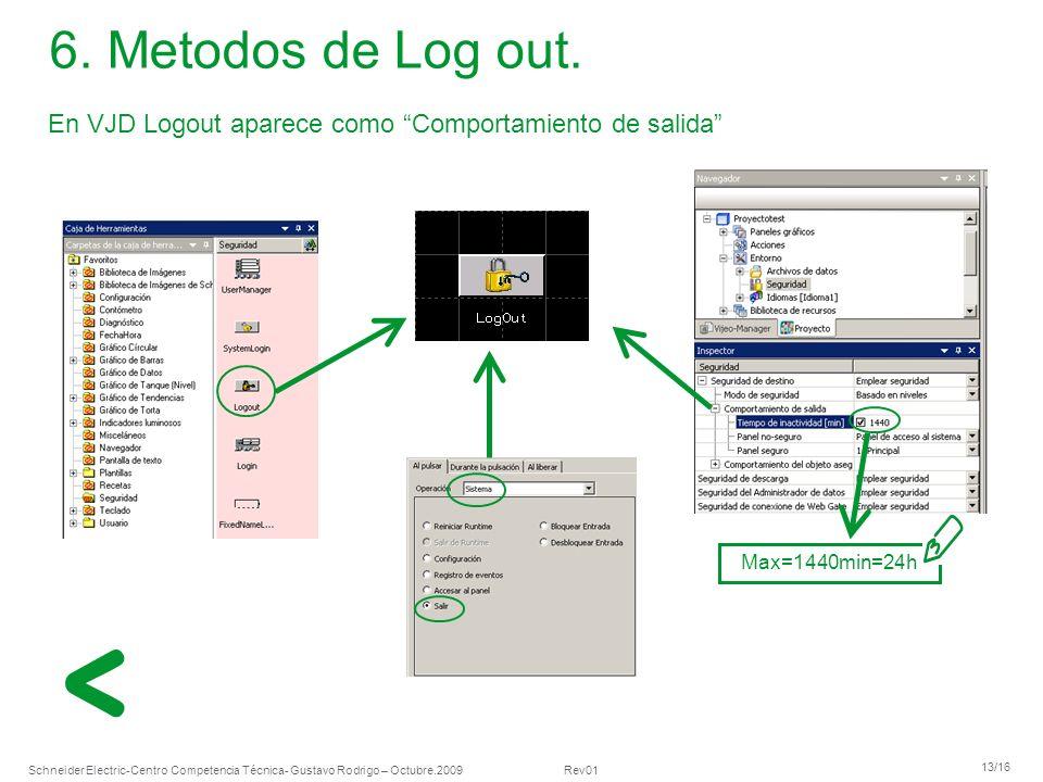 6. Metodos de Log out. En VJD Logout aparece como Comportamiento de salida Max=1440min=24h