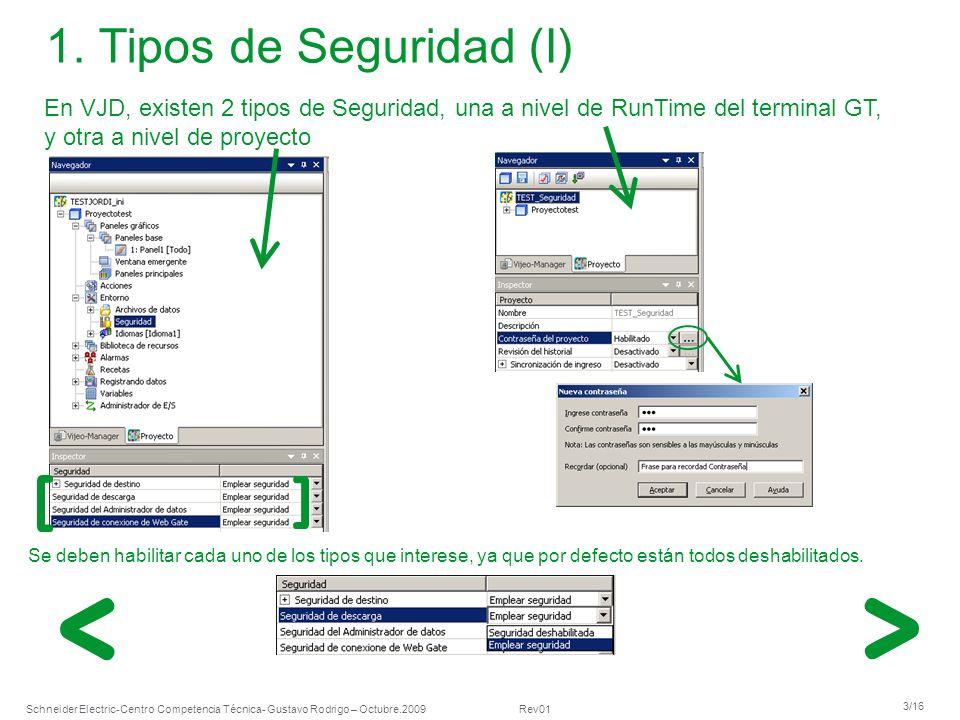 1. Tipos de Seguridad (I) En VJD, existen 2 tipos de Seguridad, una a nivel de RunTime del terminal GT,