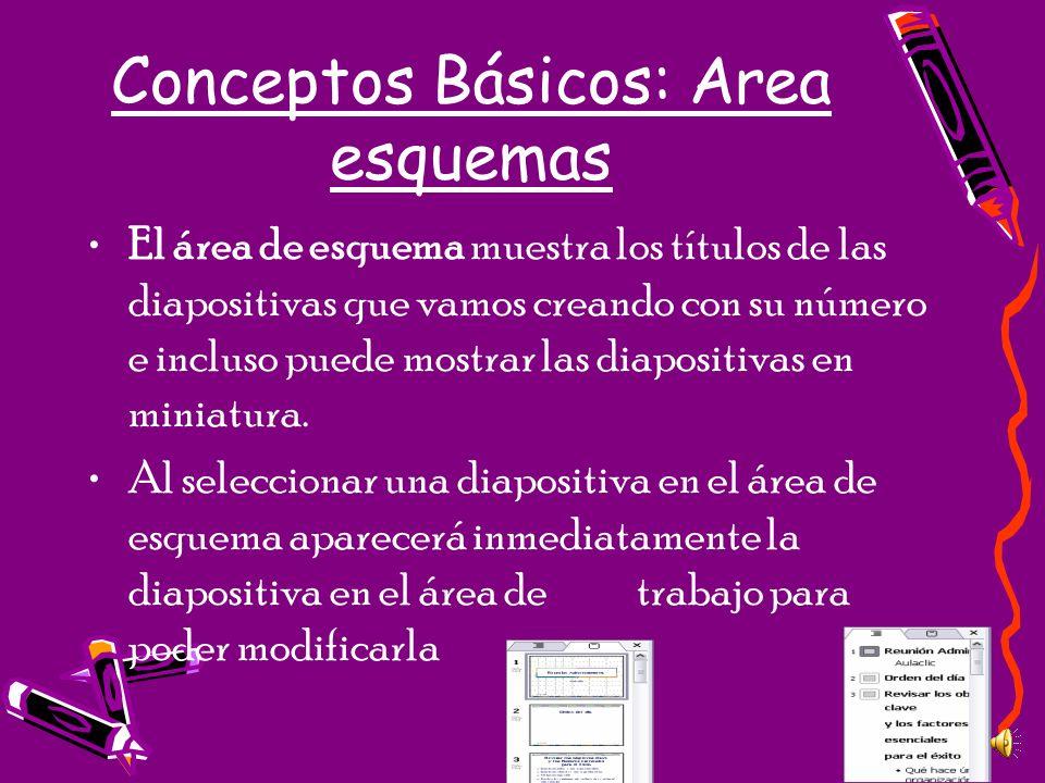 Conceptos Básicos: Area esquemas