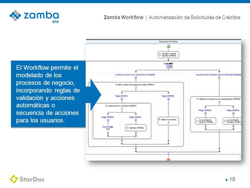 El Workflow permite el modelado de los procesos de negocio, incorporando reglas de validación y acciones automáticas o secuencia de acciones para los usuarios.