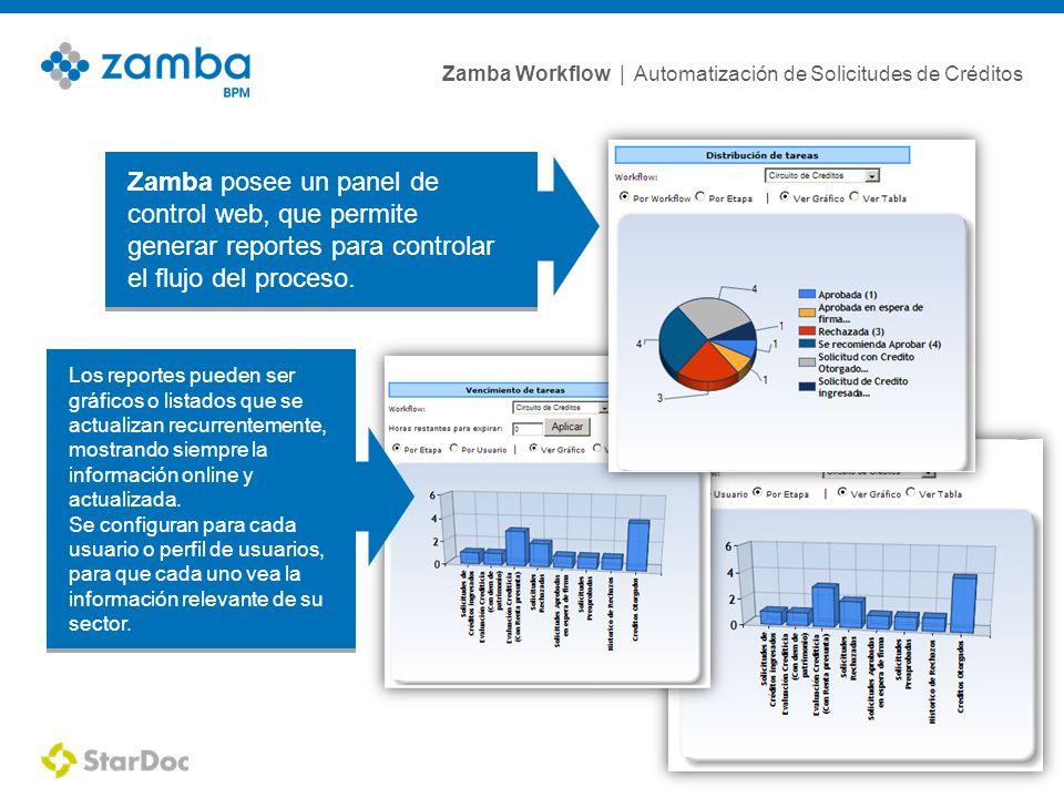 Zamba posee un panel de control web, que permite generar reportes para controlar el flujo del proceso.