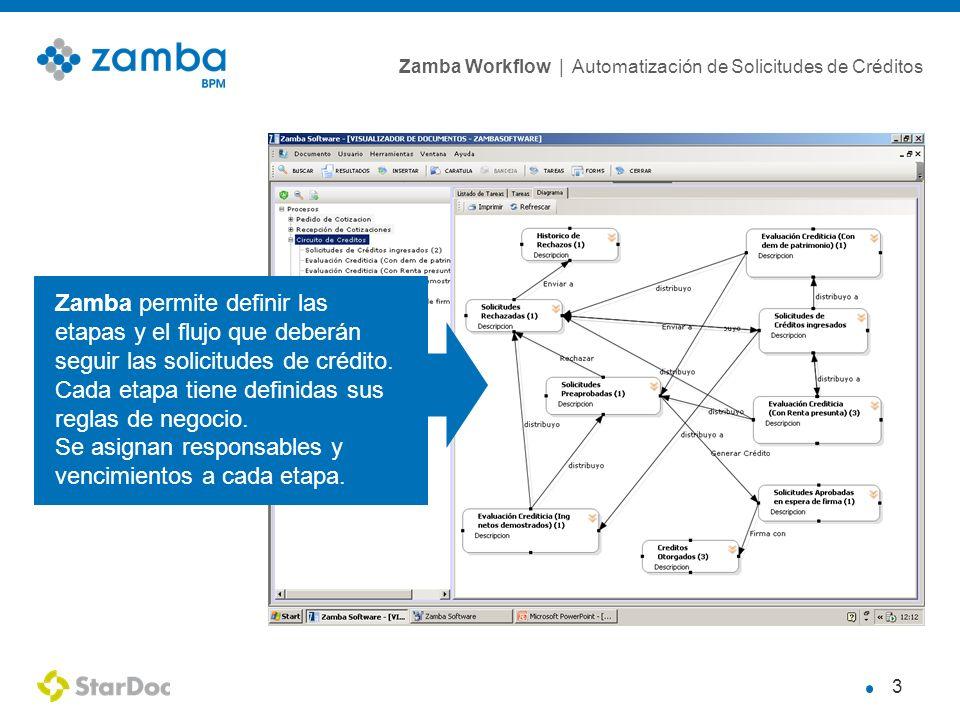 Zamba permite definir las etapas y el flujo que deberán seguir las solicitudes de crédito.