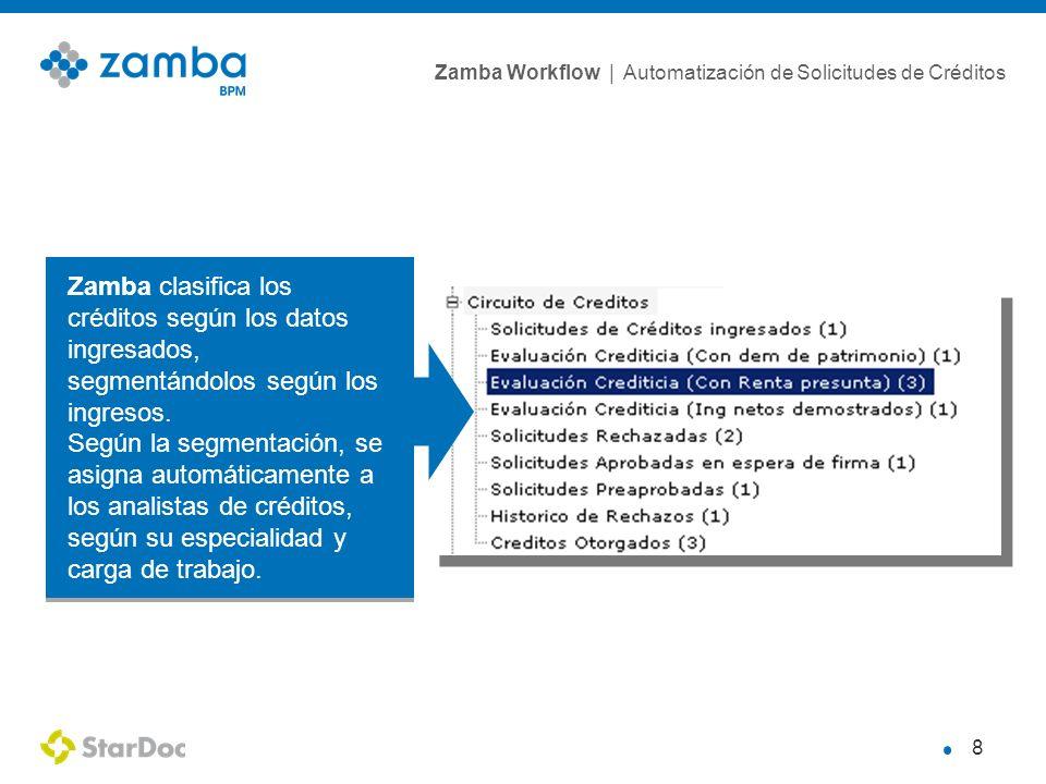 Zamba clasifica los créditos según los datos ingresados, segmentándolos según los ingresos.