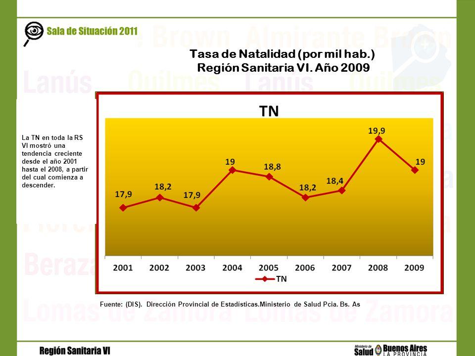 Tasa de Natalidad (por mil hab.) Región Sanitaria VI. Año 2009