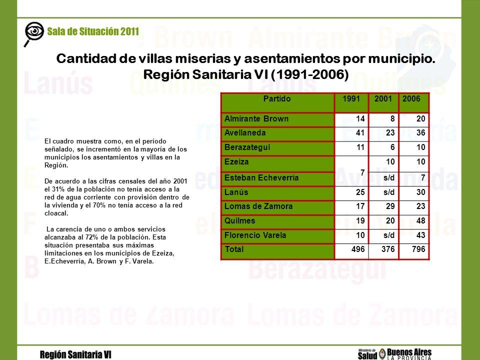 Cantidad de villas miserias y asentamientos por municipio.