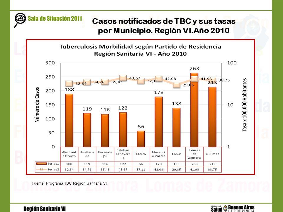 Casos notificados de TBC y sus tasas por Municipio. Región VI.Año 2010