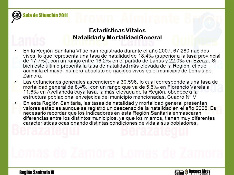 Natalidad y Mortalidad General