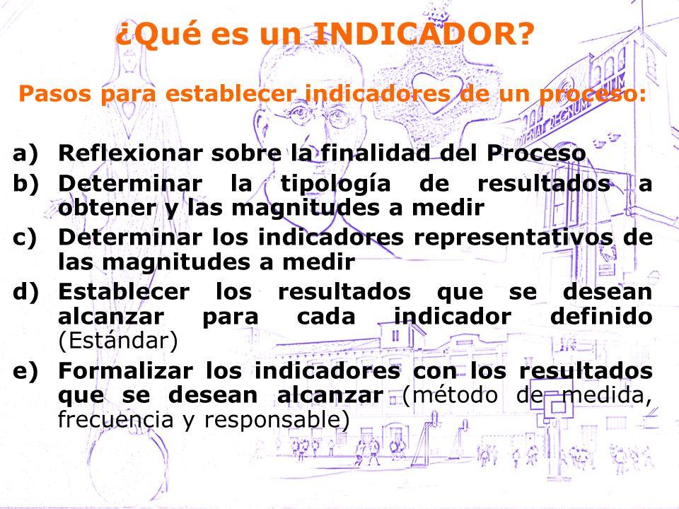 Pasos para establecer indicadores de un proceso: