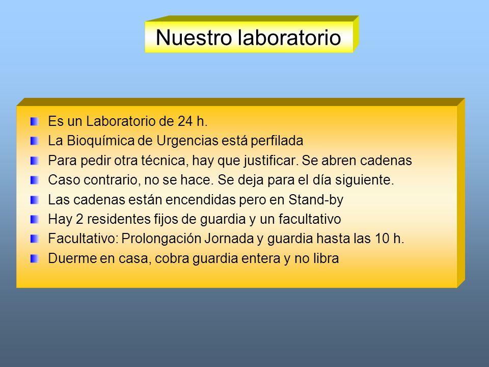 Nuestro laboratorio Es un Laboratorio de 24 h.
