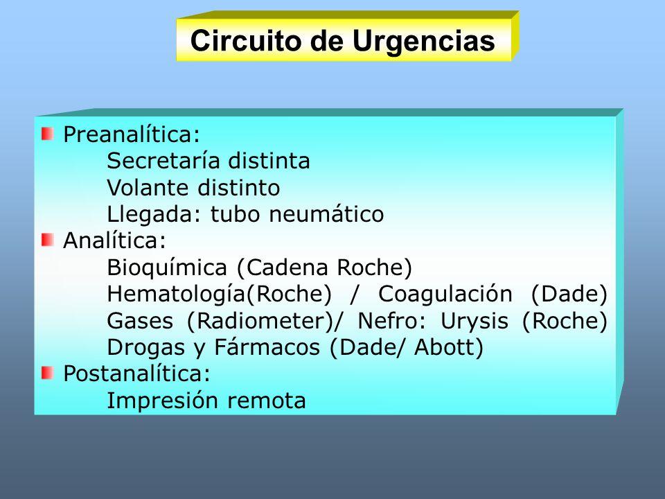 Circuito de Urgencias Preanalítica: Secretaría distinta Volante distinto Llegada: tubo neumático.