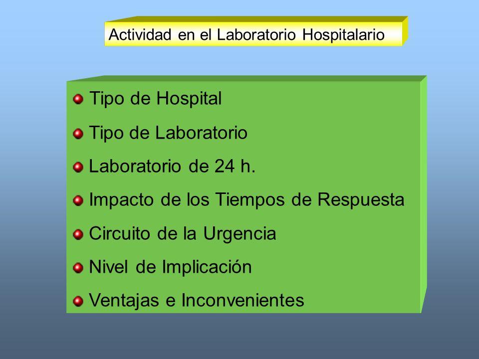 Tipo de Hospital Tipo de Laboratorio Laboratorio de 24 h.