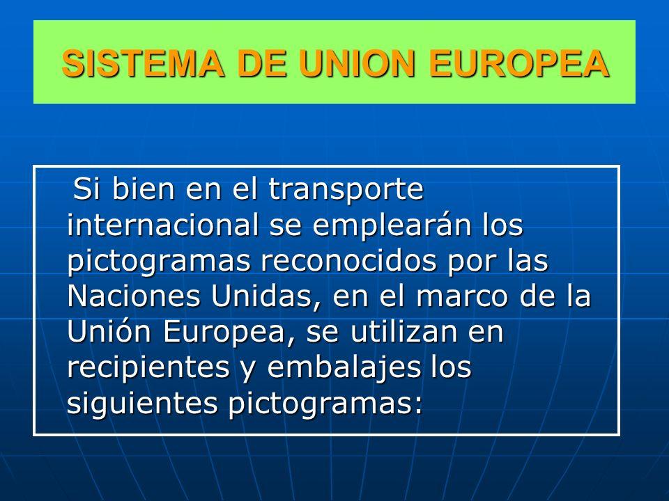 SISTEMA DE UNION EUROPEA