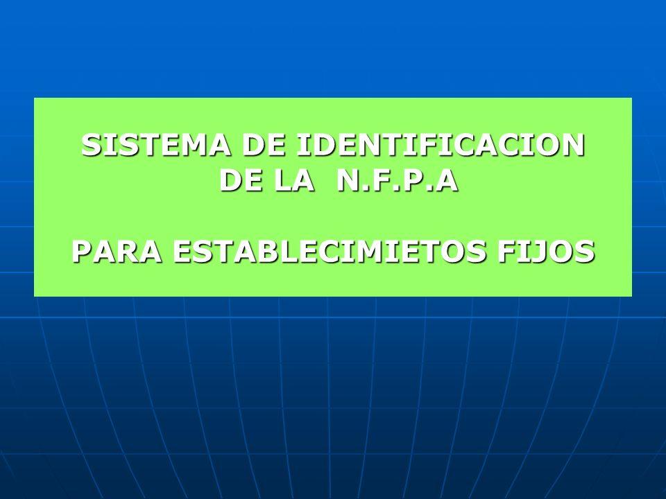 SISTEMA DE IDENTIFICACION PARA ESTABLECIMIETOS FIJOS