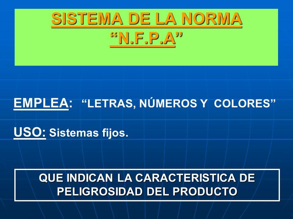 SISTEMA DE LA NORMA N.F.P.A
