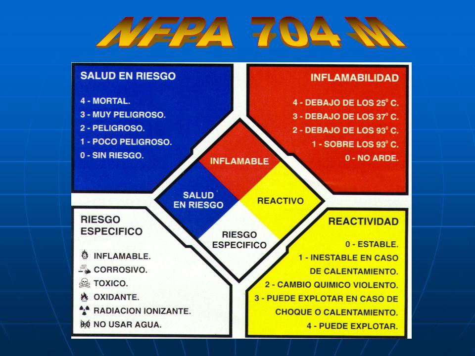 NFPA 704 M