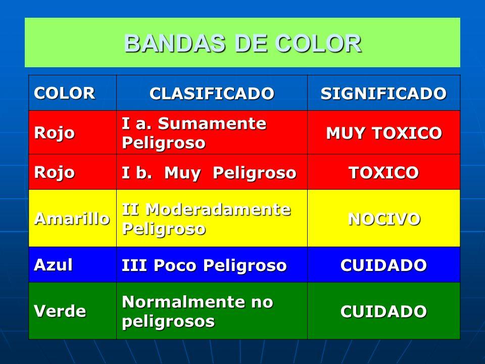 BANDAS DE COLOR COLOR CLASIFICADO SIGNIFICADO Rojo