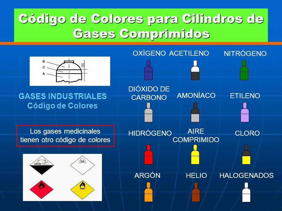 Código de Colores para Cilindros de Gases Comprimidos