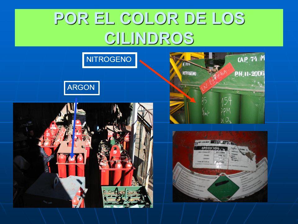 POR EL COLOR DE LOS CILINDROS