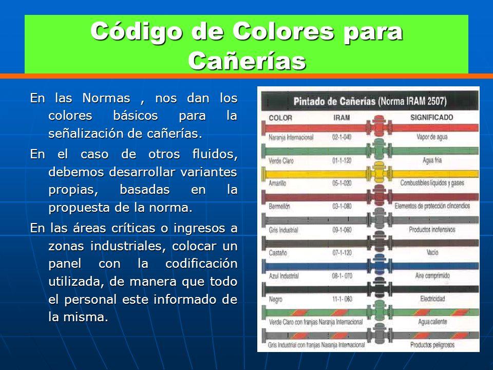 Código de Colores para Cañerías