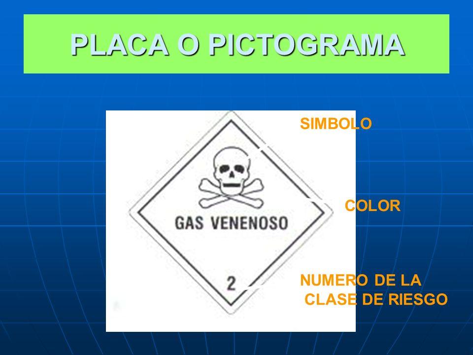 PLACA O PICTOGRAMA SIMBOLO COLOR NUMERO DE LA CLASE DE RIESGO