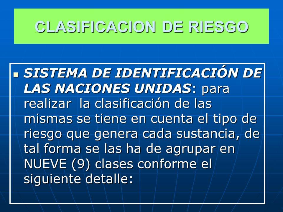 CLASIFICACION DE RIESGO