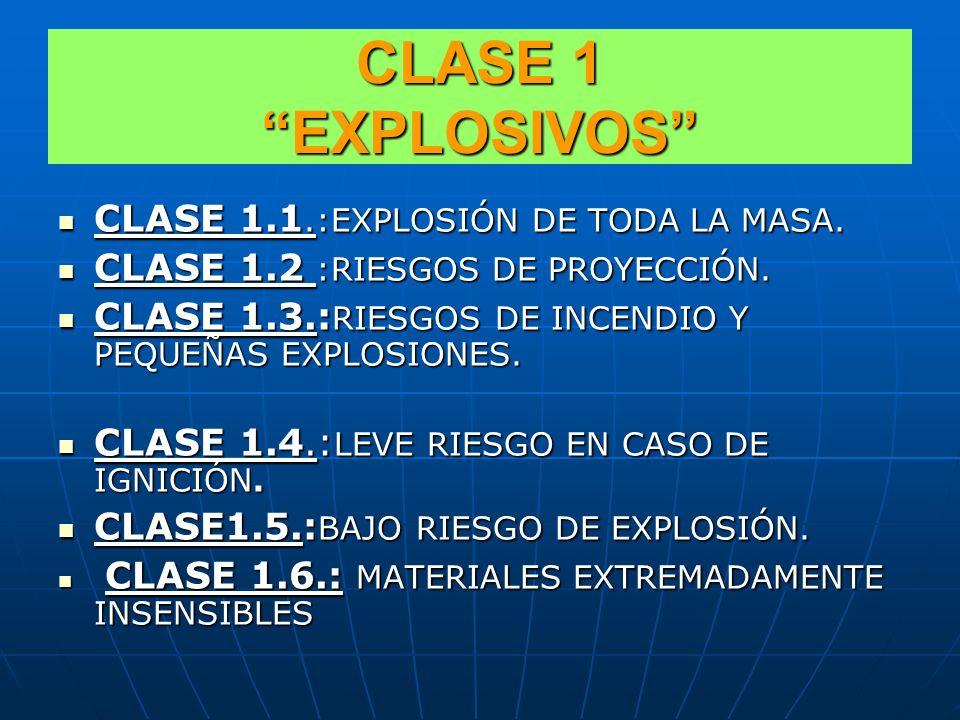 CLASE 1 EXPLOSIVOS CLASE 1.1.:EXPLOSIÓN DE TODA LA MASA.