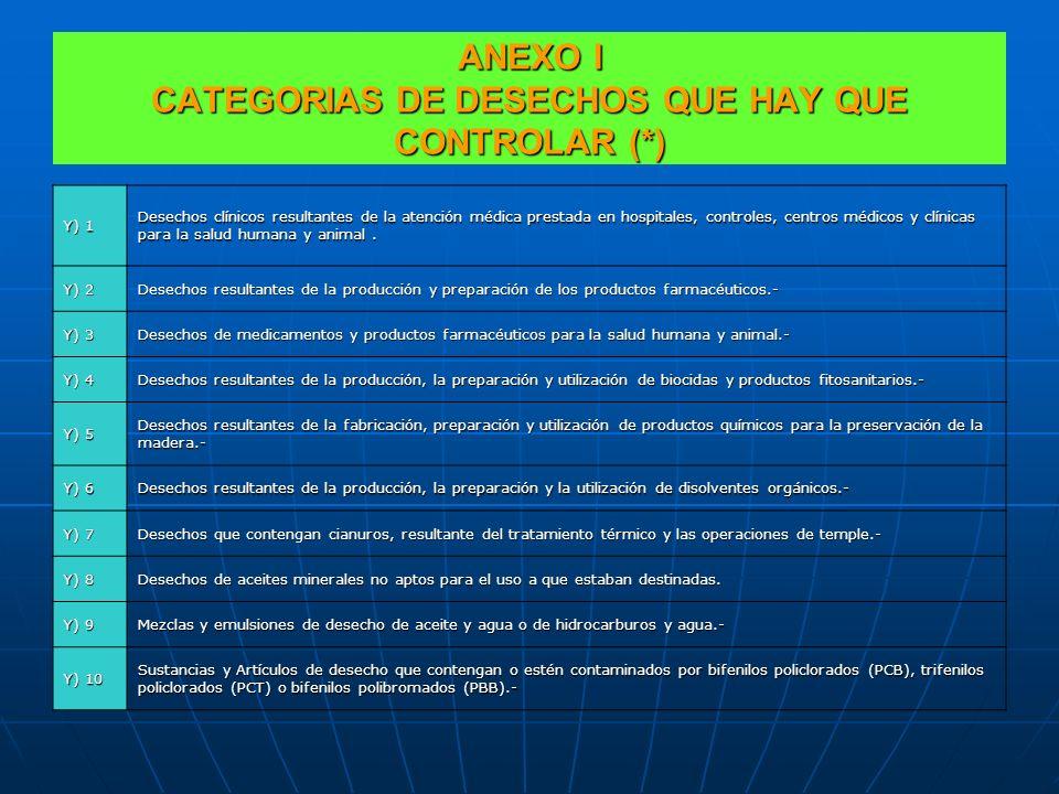 ANEXO I CATEGORIAS DE DESECHOS QUE HAY QUE CONTROLAR (*)