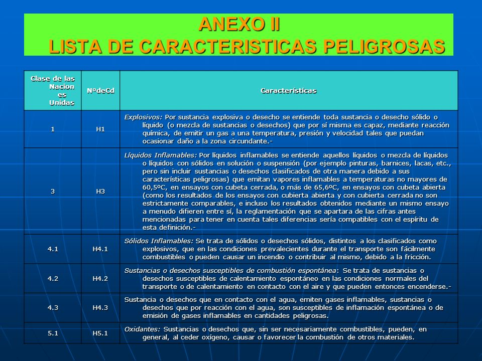 ANEXO II LISTA DE CARACTERISTICAS PELIGROSAS