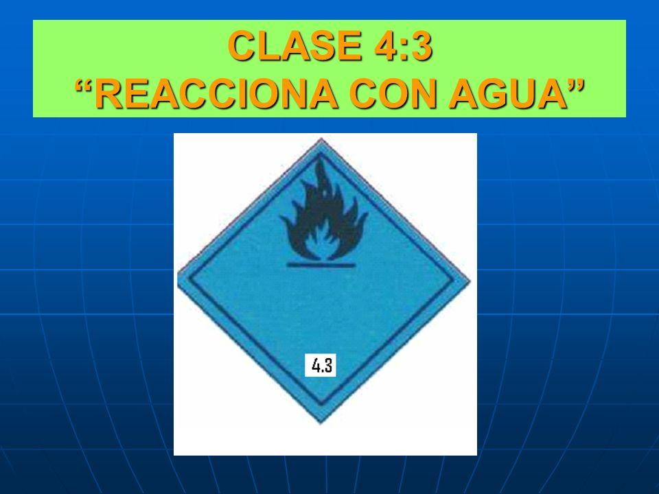 CLASE 4:3 REACCIONA CON AGUA