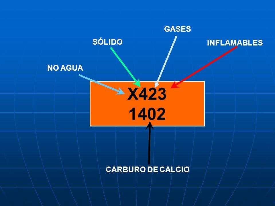 GASES SÓLIDO INFLAMABLES NO AGUA X423 1402 CARBURO DE CALCIO