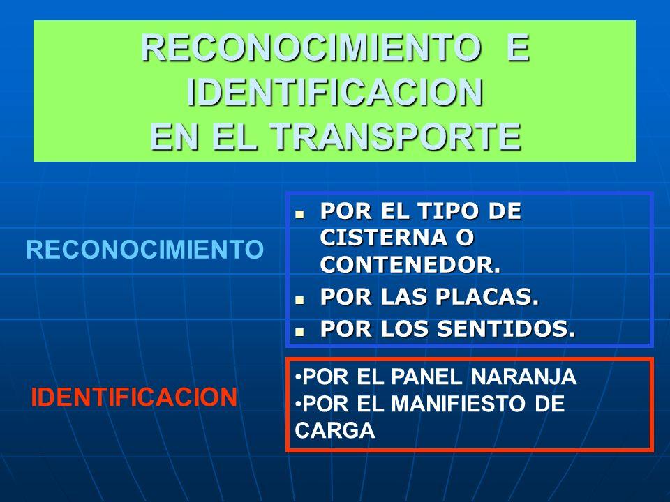 RECONOCIMIENTO E IDENTIFICACION EN EL TRANSPORTE