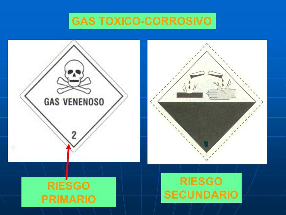 GAS TOXICO-CORROSIVO RIESGO SECUNDARIO RIESGO PRIMARIO
