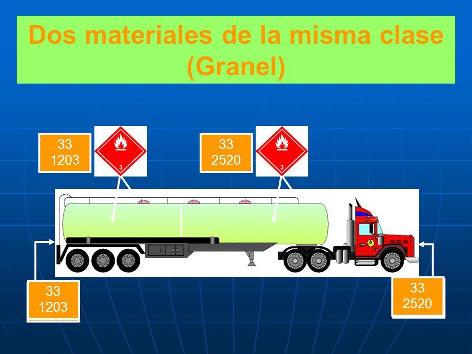 Dos materiales de la misma clase (Granel)