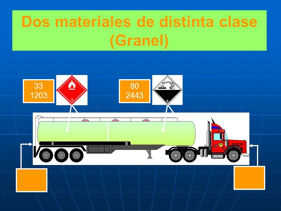 Dos materiales de distinta clase (Granel)