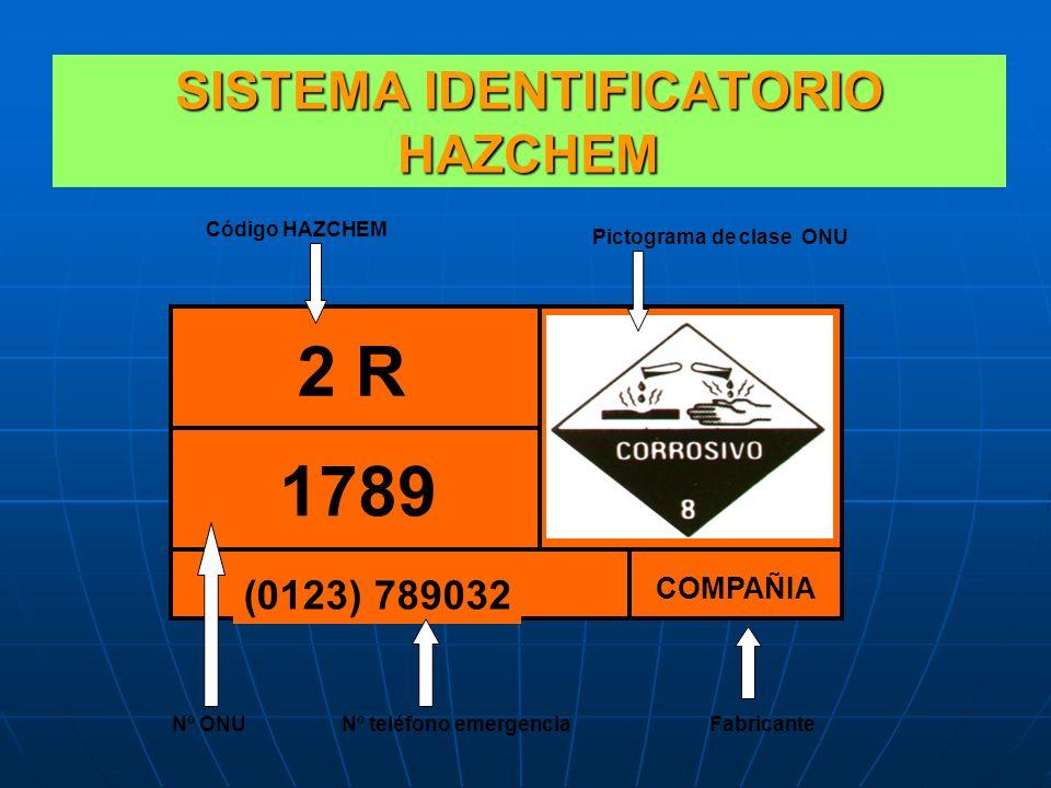 SISTEMA IDENTIFICATORIO HAZCHEM