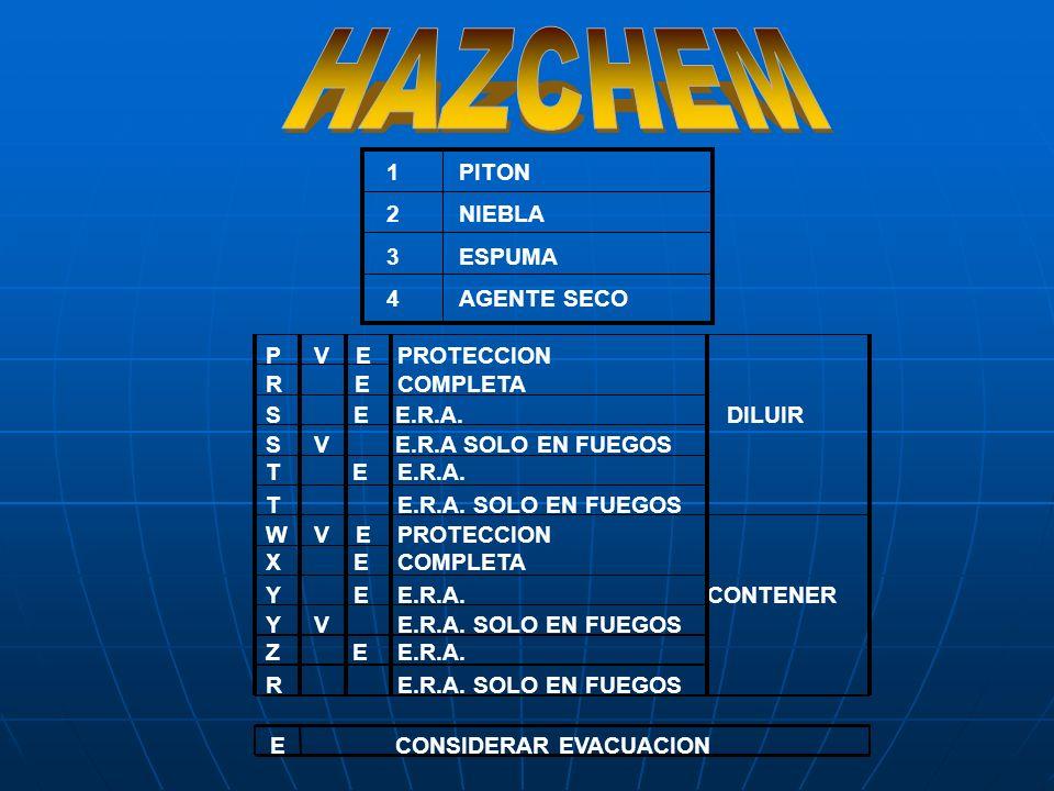 HAZCHEM 1 PITON 2 NIEBLA 3 ESPUMA 4 AGENTE SECO P V E PROTECCION