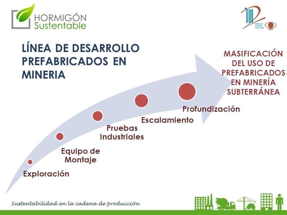 Masificación del uso de prefabricados EN MINERÍA SUBTERRÁNEA