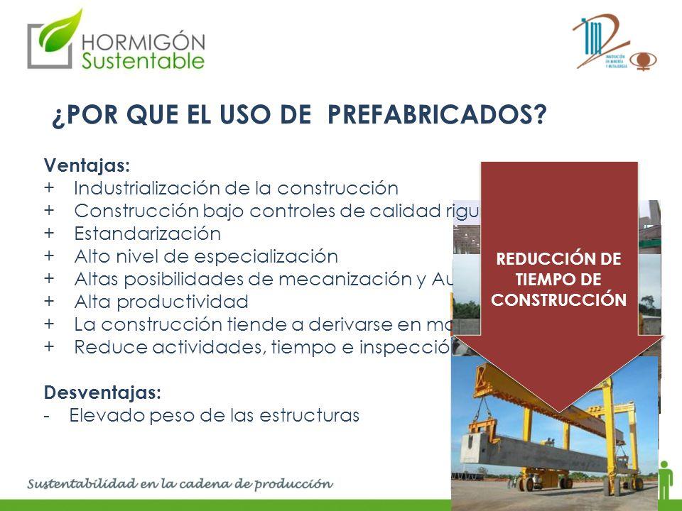 REDUCCIÓN DE TIEMPO DE CONSTRUCCIÓN